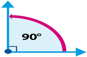 شیوه های تعیین زاویه افقی در نقشه برداری