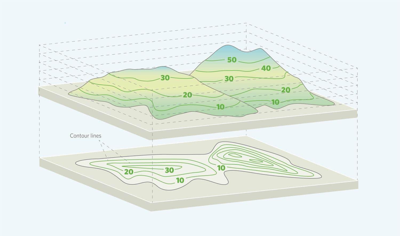 نقشه توپوگرافی