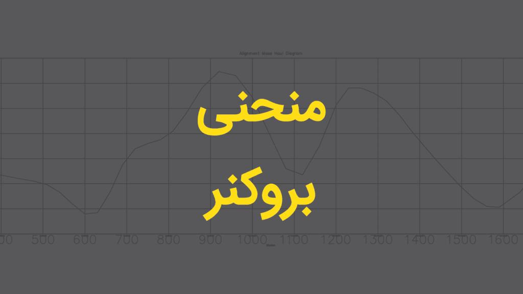 منحنی بروکنر چیست