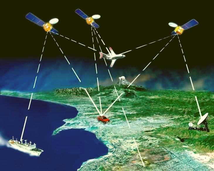 سیستم تعیین موقعیت ماهواره ای