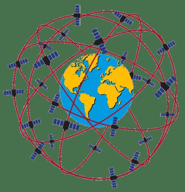 تعیین موقعیت ماهواره ای